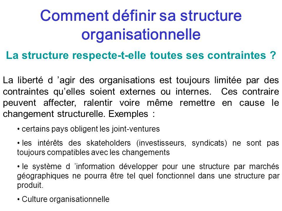 Comment définir sa structure organisationnelle La liberté d agir des organisations est toujours limitée par des contraintes quelles soient externes ou internes.