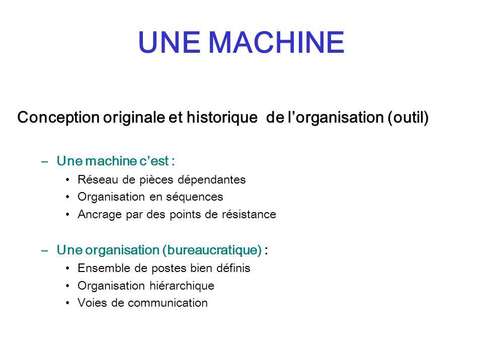 UNE MACHINE Conception originale et historique de lorganisation (outil) –Une machine cest : Réseau de pièces dépendantes Organisation en séquences Anc