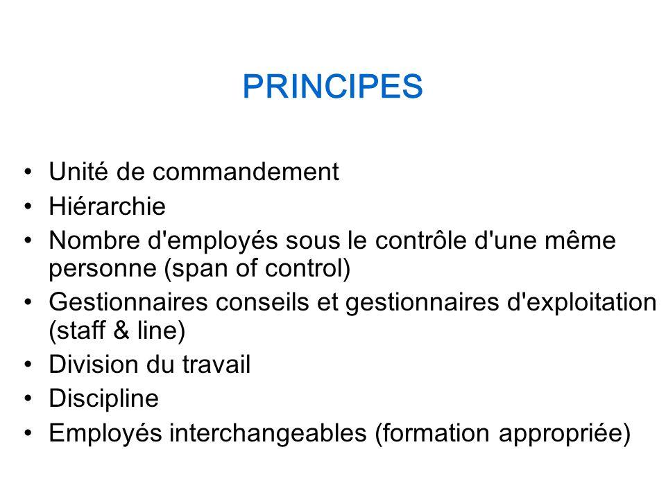 PRINCIPES Unité de commandement Hiérarchie Nombre d'employés sous le contrôle d'une même personne (span of control) Gestionnaires conseils et gestionn