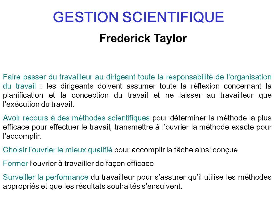 GESTION SCIENTIFIQUE Frederick Taylor Faire passer du travailleur au dirigeant toute la responsabilité de lorganisation du travail : les dirigeants do
