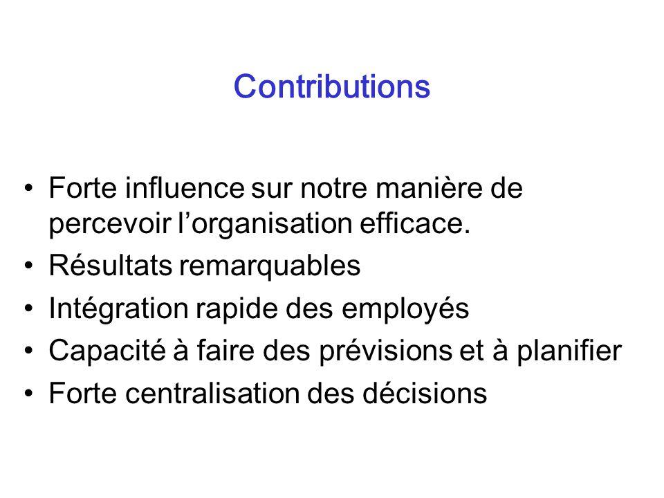 Contributions Forte influence sur notre manière de percevoir lorganisation efficace. Résultats remarquables Intégration rapide des employés Capacité à