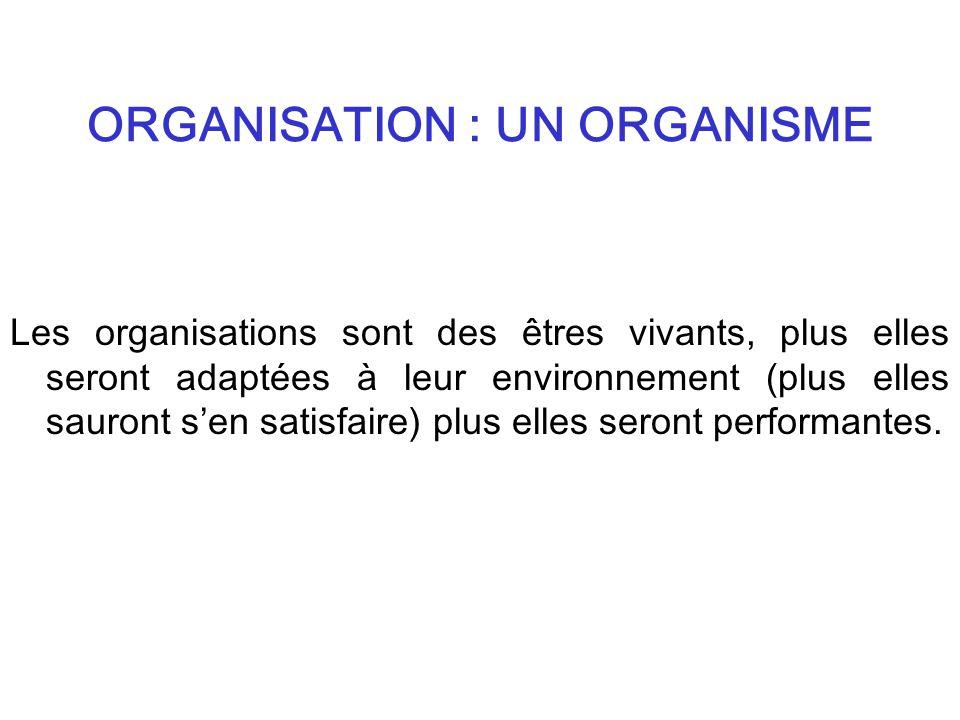 ORGANISATION : UN ORGANISME Les organisations sont des êtres vivants, plus elles seront adaptées à leur environnement (plus elles sauront sen satisfaire) plus elles seront performantes.