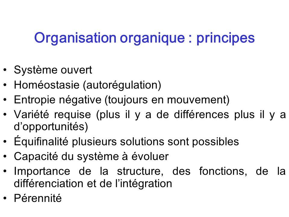 Organisation organique : principes Système ouvert Homéostasie (autorégulation) Entropie négative (toujours en mouvement) Variété requise (plus il y a