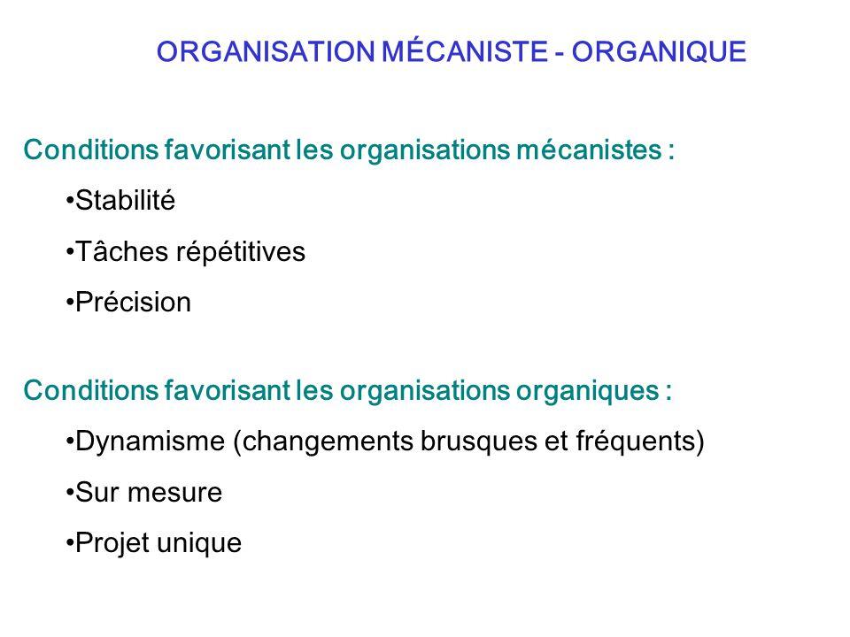 ORGANISATION MÉCANISTE - ORGANIQUE Conditions favorisant les organisations mécanistes : Stabilité Tâches répétitives Précision Conditions favorisant les organisations organiques : Dynamisme (changements brusques et fréquents) Sur mesure Projet unique