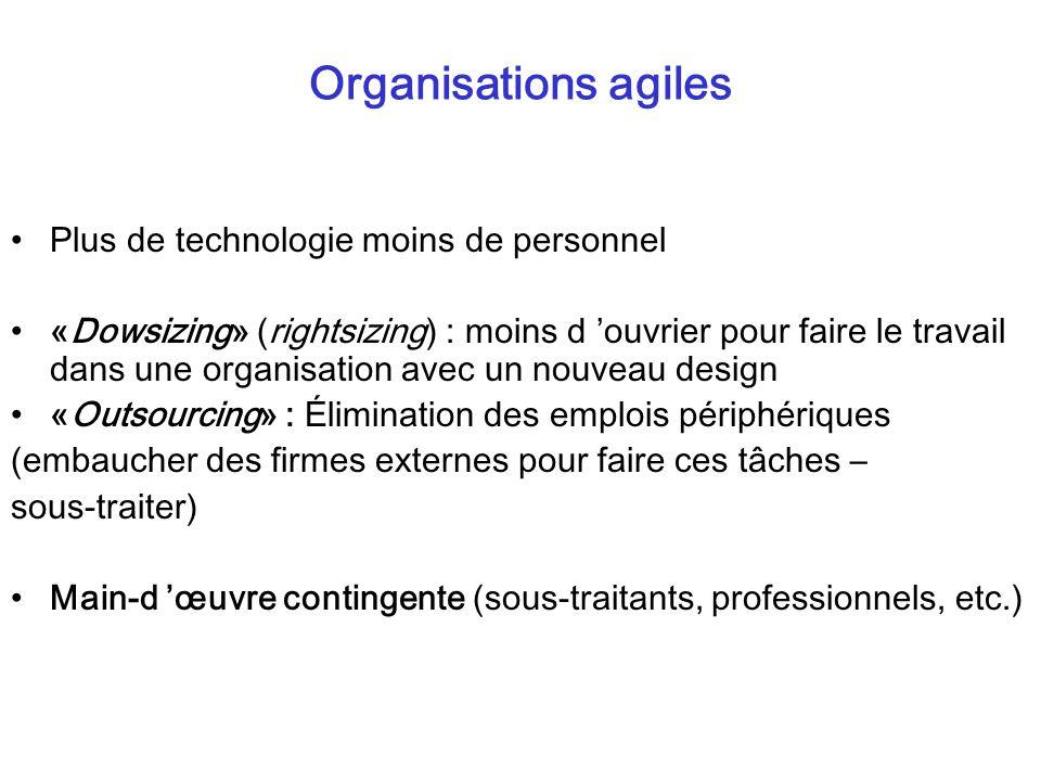Organisations agiles Plus de technologie moins de personnel «Dowsizing» (rightsizing) : moins d ouvrier pour faire le travail dans une organisation av