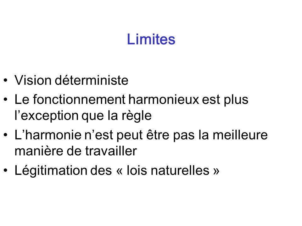 Limites Vision déterministe Le fonctionnement harmonieux est plus lexception que la règle Lharmonie nest peut être pas la meilleure manière de travailler Légitimation des « lois naturelles »