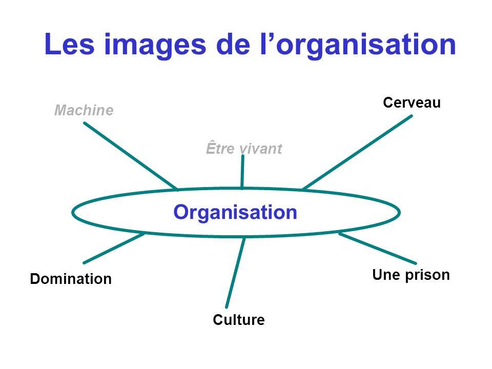 Organisation Machine Être vivant Une prison Culture Cerveau Domination Les images de lorganisation