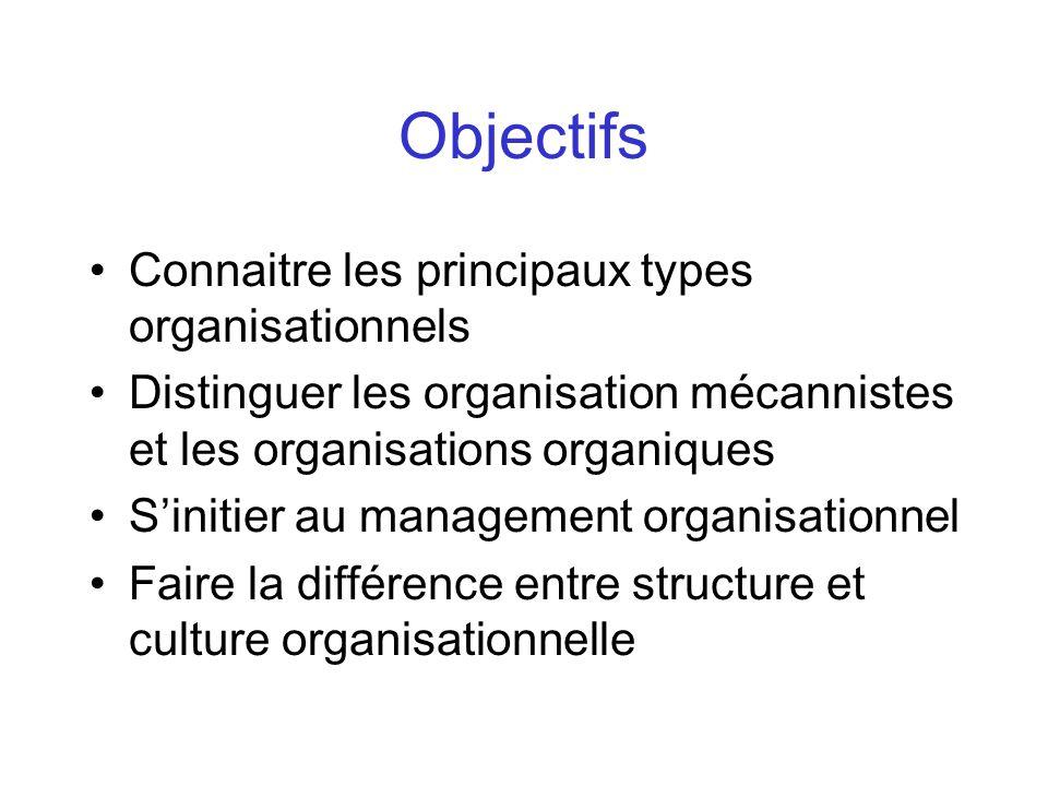 Objectifs Connaitre les principaux types organisationnels Distinguer les organisation mécannistes et les organisations organiques Sinitier au management organisationnel Faire la différence entre structure et culture organisationnelle
