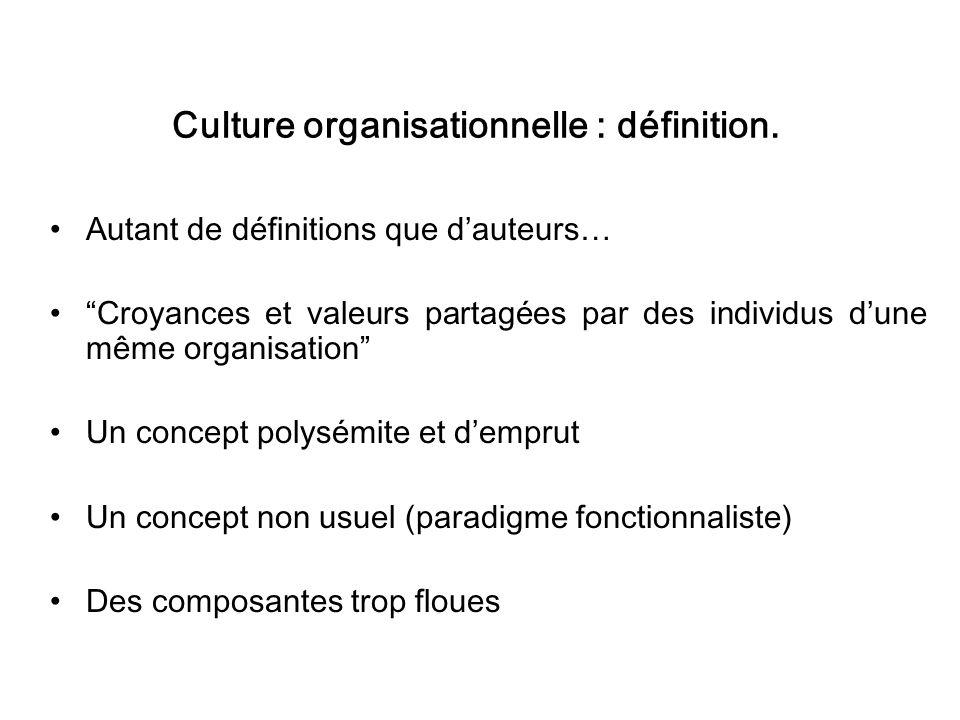 Culture organisationnelle : définition. Autant de définitions que dauteurs… Croyances et valeurs partagées par des individus dune même organisation Un