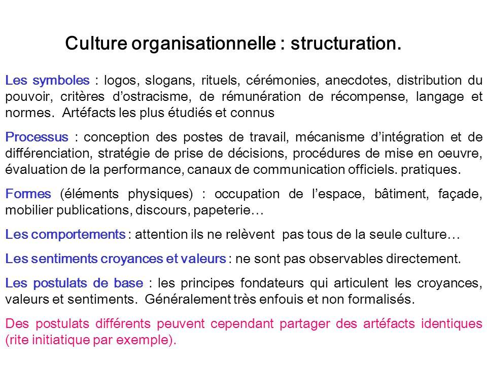 Culture organisationnelle : structuration. Les symboles : logos, slogans, rituels, cérémonies, anecdotes, distribution du pouvoir, critères dostracism