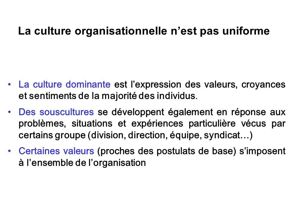 La culture organisationnelle nest pas uniforme La culture dominante est lexpression des valeurs, croyances et sentiments de la majorité des individus.