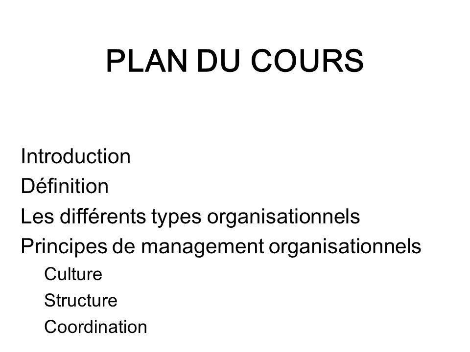 PLAN DU COURS Introduction Définition Les différents types organisationnels Principes de management organisationnels Culture Structure Coordination