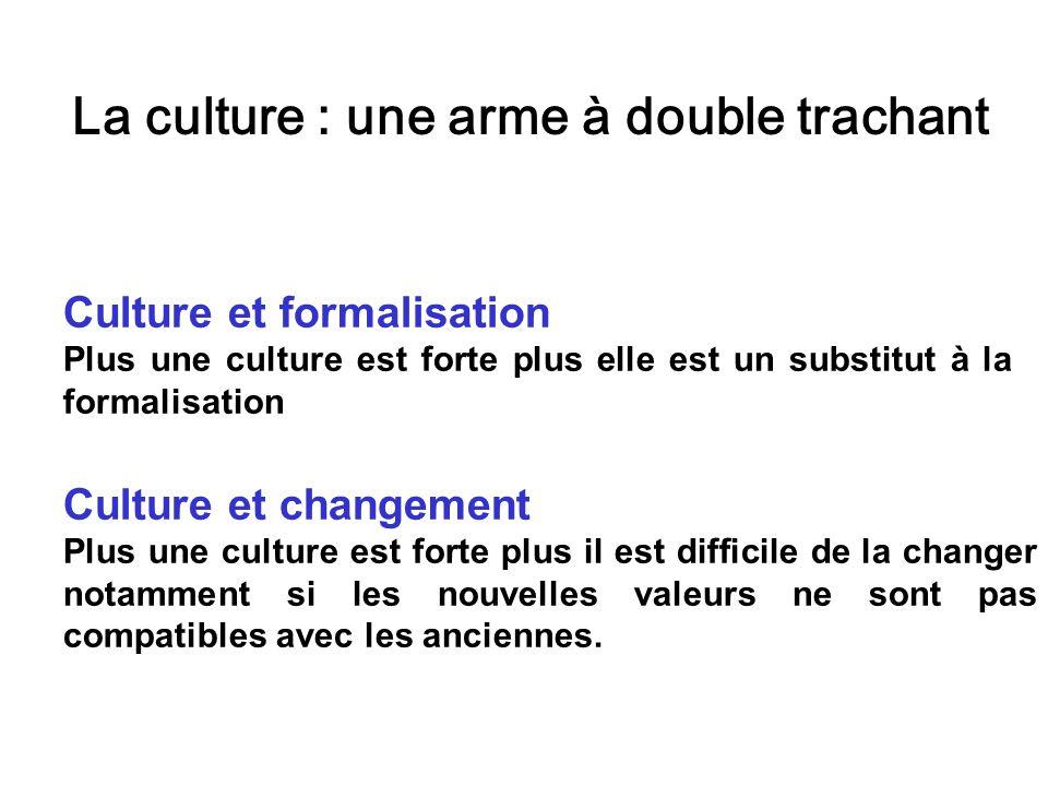 Culture et formalisation Plus une culture est forte plus elle est un substitut à la formalisation Culture et changement Plus une culture est forte plus il est difficile de la changer notamment si les nouvelles valeurs ne sont pas compatibles avec les anciennes.