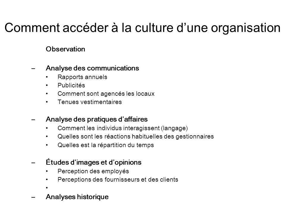 Comment accéder à la culture dune organisation Observation –Analyse des communications Rapports annuels Publicités Comment sont agencés les locaux Ten