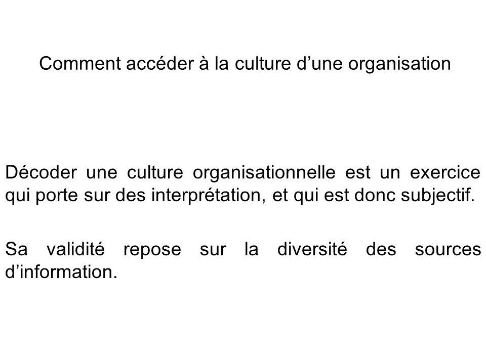 Décoder une culture organisationnelle est un exercice qui porte sur des interprétation, et qui est donc subjectif. Sa validité repose sur la diversité