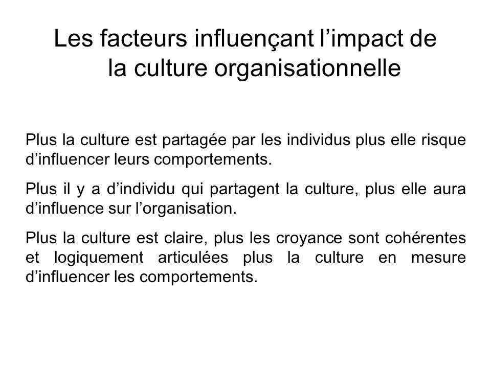 Les facteurs influençant limpact de la culture organisationnelle Plus la culture est partagée par les individus plus elle risque dinfluencer leurs comportements.