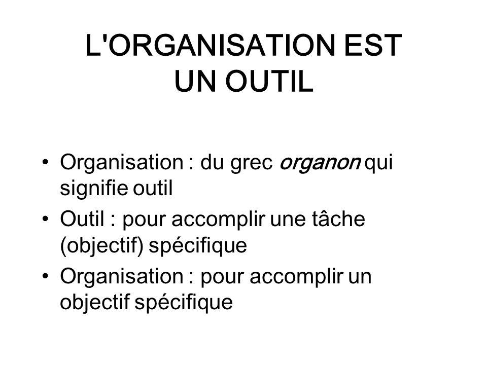 L ORGANISATION EST UN OUTIL Organisation : du grec organon qui signifie outil Outil : pour accomplir une tâche (objectif) spécifique Organisation : pour accomplir un objectif spécifique