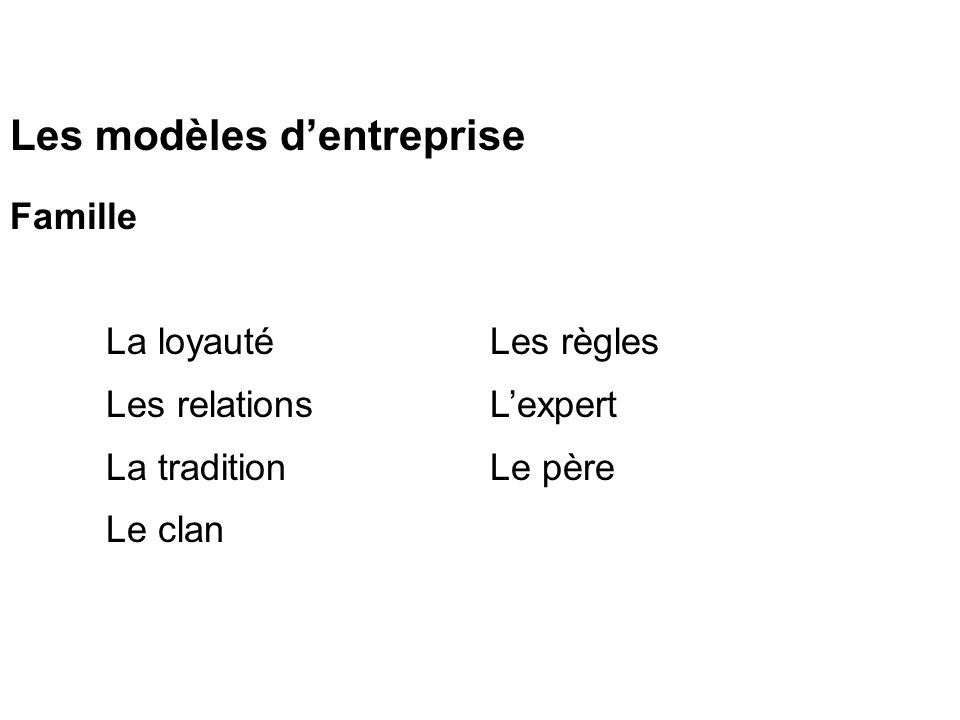 Les modèles dentreprise Famille La loyautéLes règles Les relations Lexpert La traditionLe père Le clan