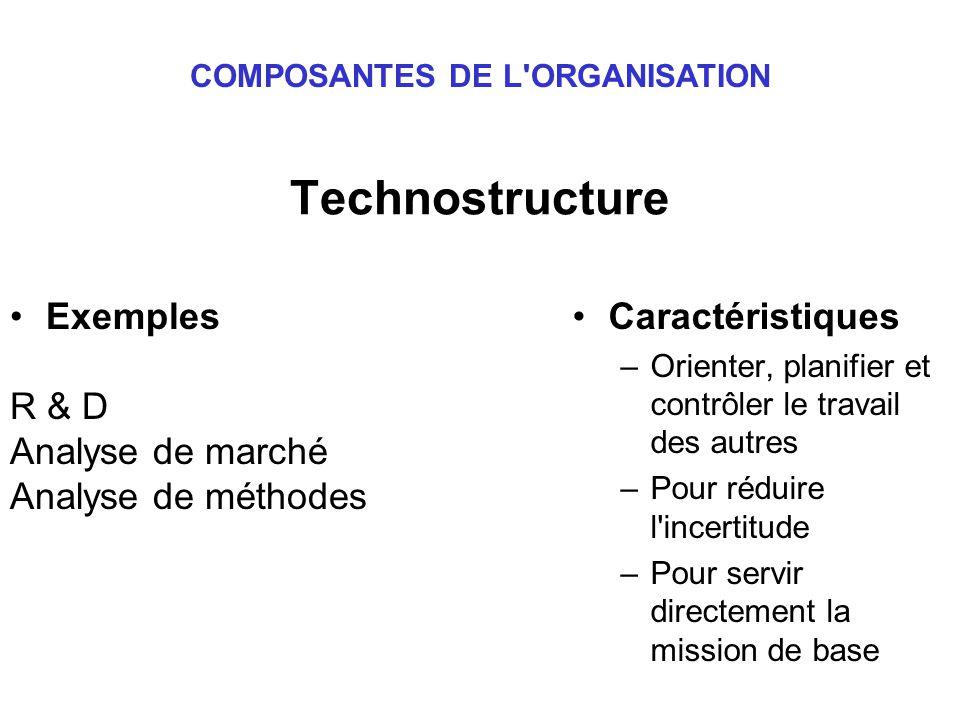 Technostructure Exemples R & D Analyse de marché Analyse de méthodes Caractéristiques –Orienter, planifier et contrôler le travail des autres –Pour réduire l incertitude –Pour servir directement la mission de base COMPOSANTES DE L ORGANISATION