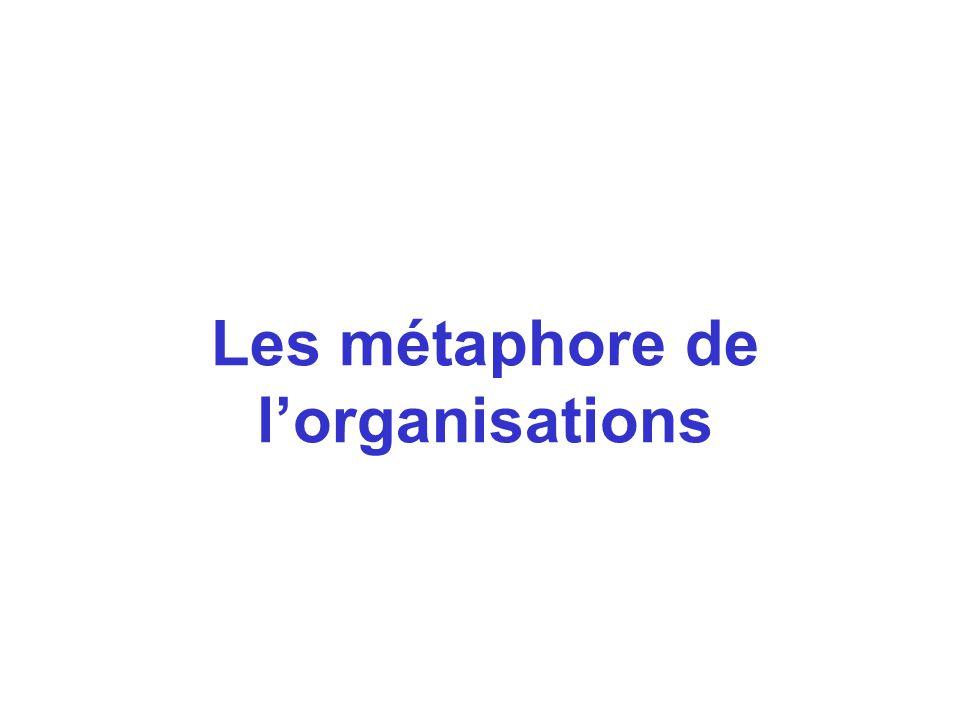 Les métaphore de lorganisations