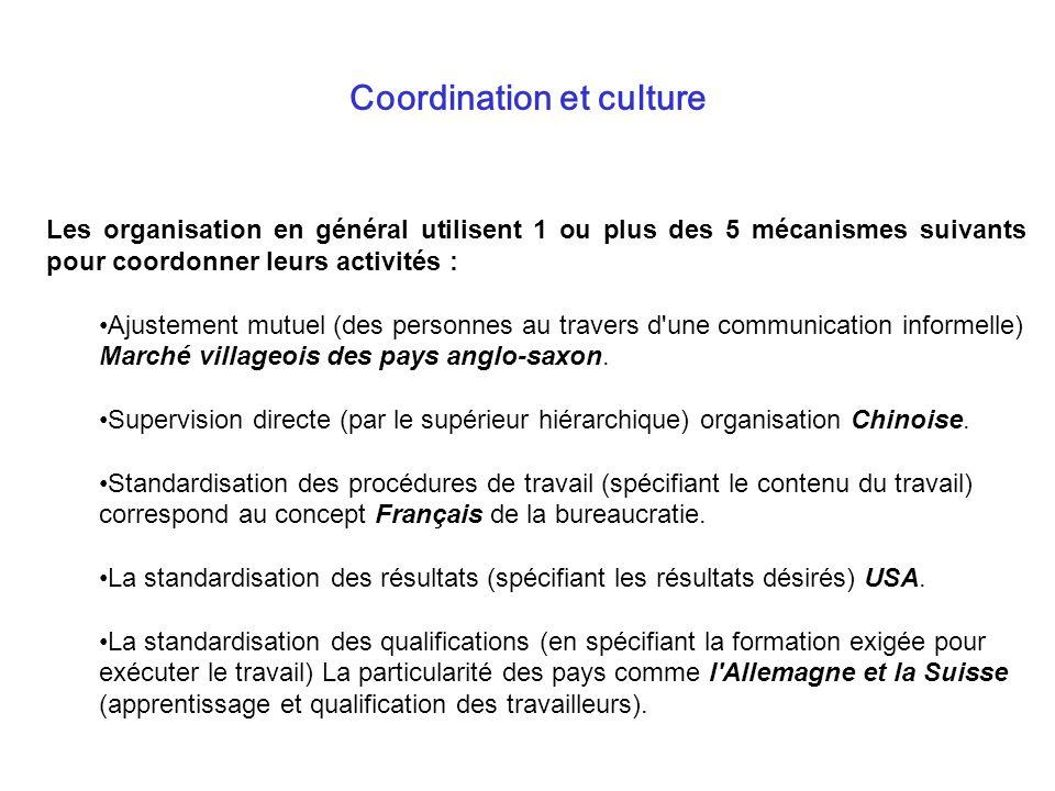 Les organisation en général utilisent 1 ou plus des 5 mécanismes suivants pour coordonner leurs activités : Ajustement mutuel (des personnes au traver