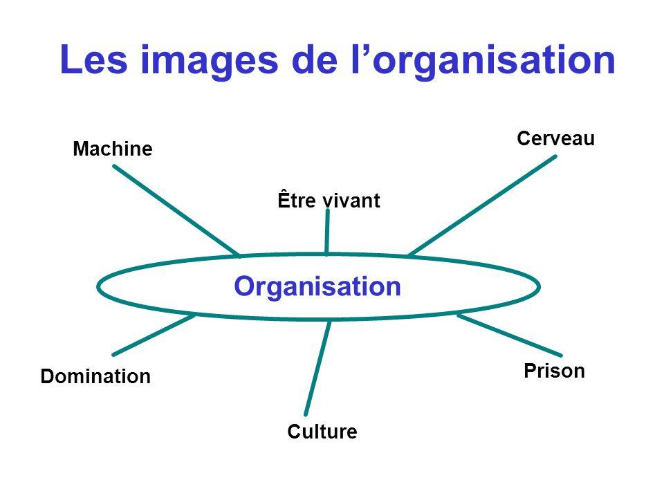 Organisation Machine Être vivant Prison Culture Cerveau Domination Les images de lorganisation