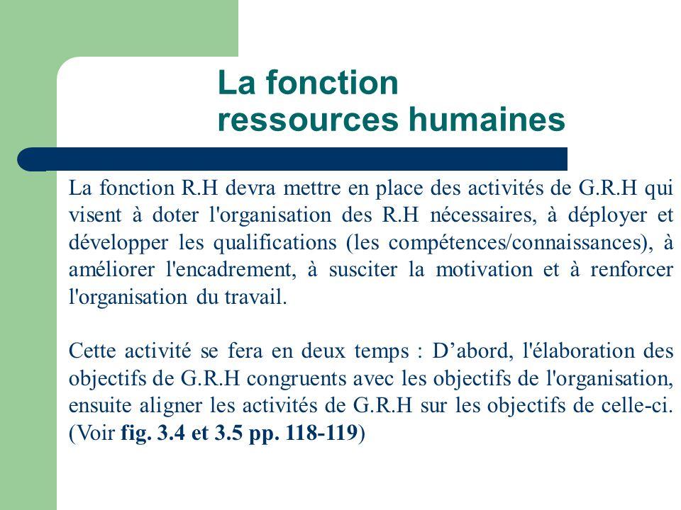 La fonction ressources humaines La fonction R.H devra mettre en place des activités de G.R.H qui visent à doter l'organisation des R.H nécessaires, à