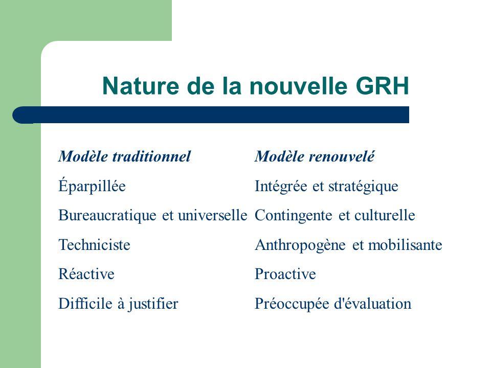 Nature de la nouvelle GRH Modèle traditionnelModèle renouvelé ÉparpilléeIntégrée et stratégique Bureaucratique et universelleContingente et culturelle