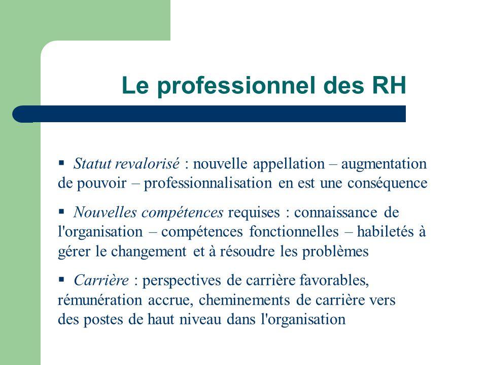 Le professionnel des RH Statut revalorisé : nouvelle appellation – augmentation de pouvoir – professionnalisation en est une conséquence Nouvelles com