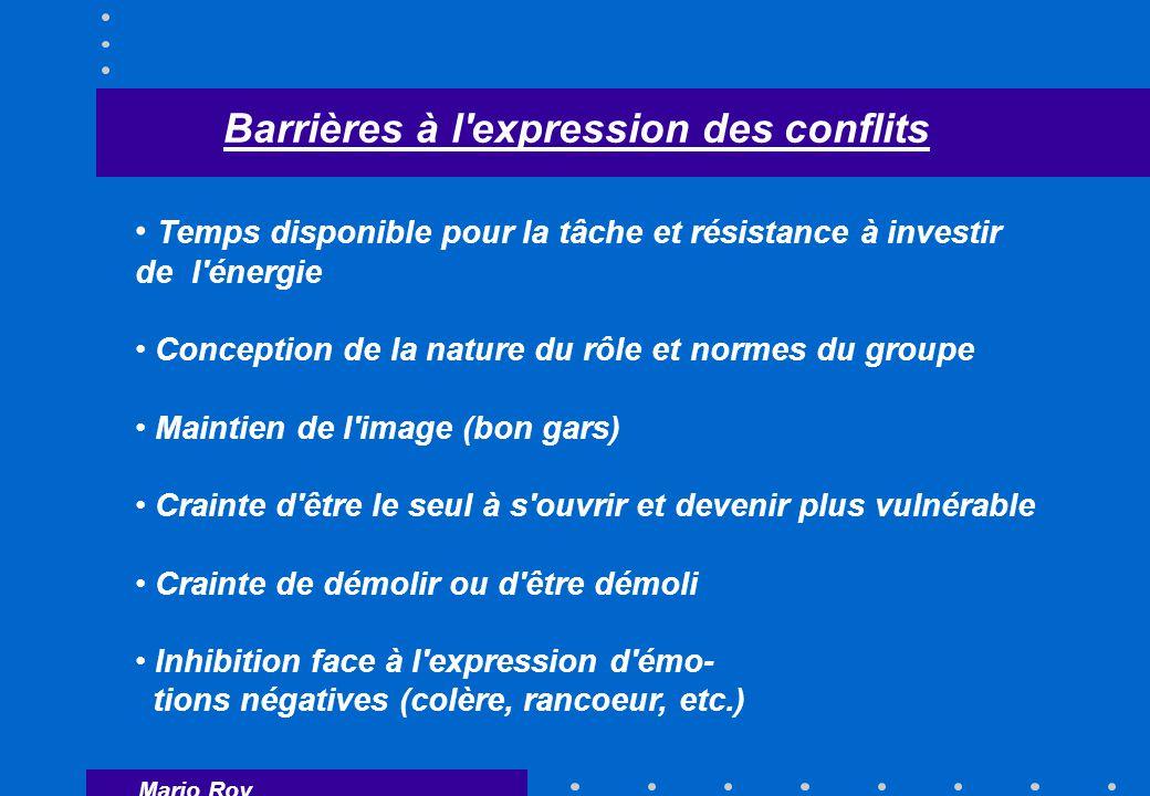 Barrières à l'expression des conflits Temps disponible pour la tâche et résistance à investir de l'énergie Conception de la nature du rôle et normes d