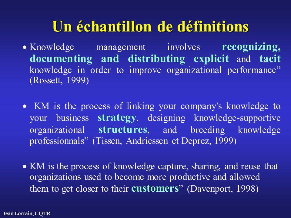 Jean Lorrain, UQTR Un échantillon de définitions Knowledge management involves recognizing, documenting and distributing explicit and tacit knowledge