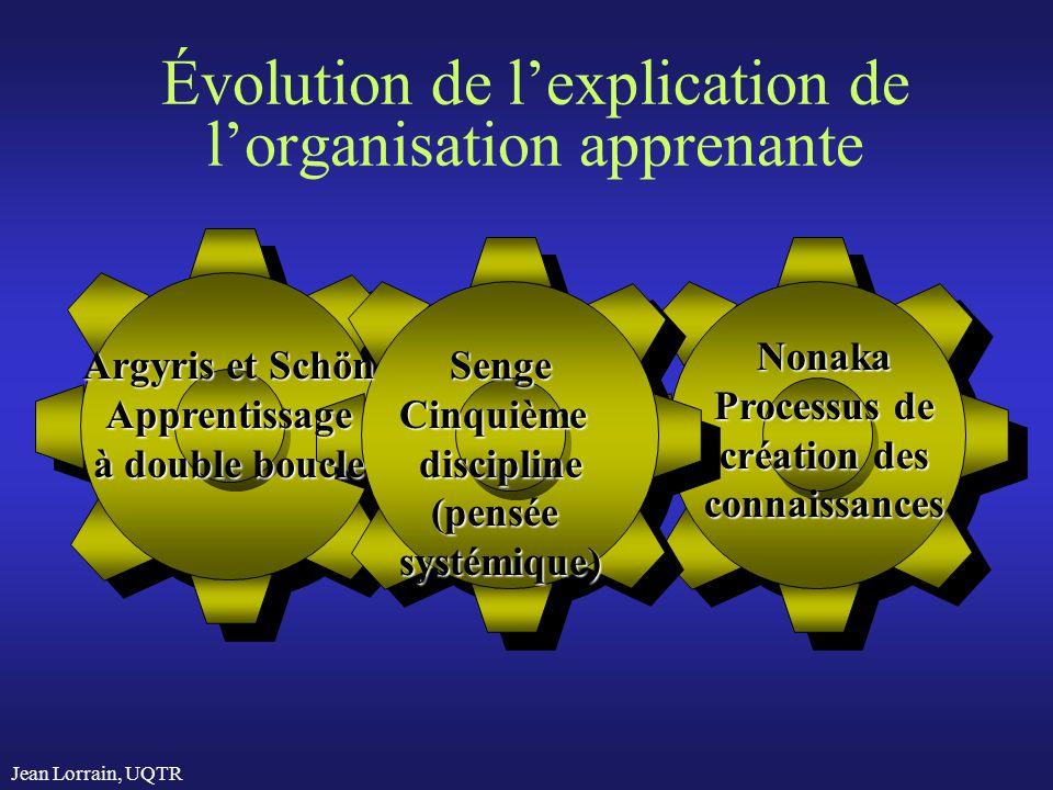 Jean Lorrain, UQTR Évolution de lexplication de lorganisation apprenante Argyris et Schön Apprentissage à double boucle SengeCinquièmediscipline(penséesystémique) Nonaka Processus de création des connaissances