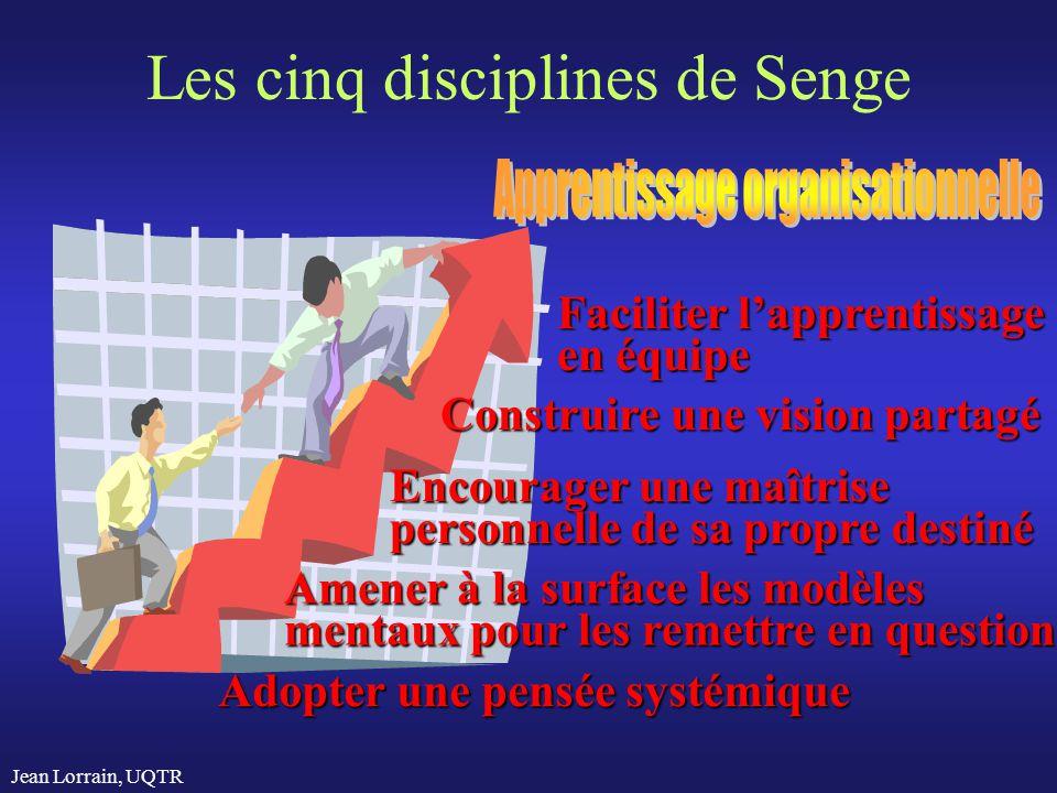 Jean Lorrain, UQTR Les cinq disciplines de Senge Adopter une pensée systémique Encourager une maîtrise personnelle de sa propre destiné Construire une