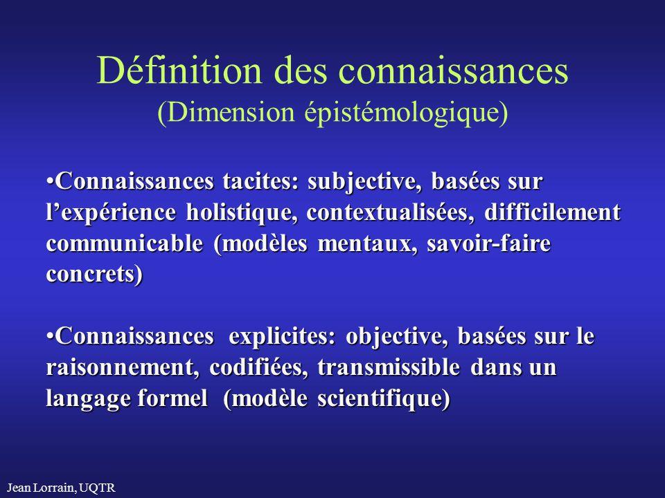 Jean Lorrain, UQTR Définition des connaissances (Dimension épistémologique) Connaissances tacites: subjective, basées sur lexpérience holistique, cont