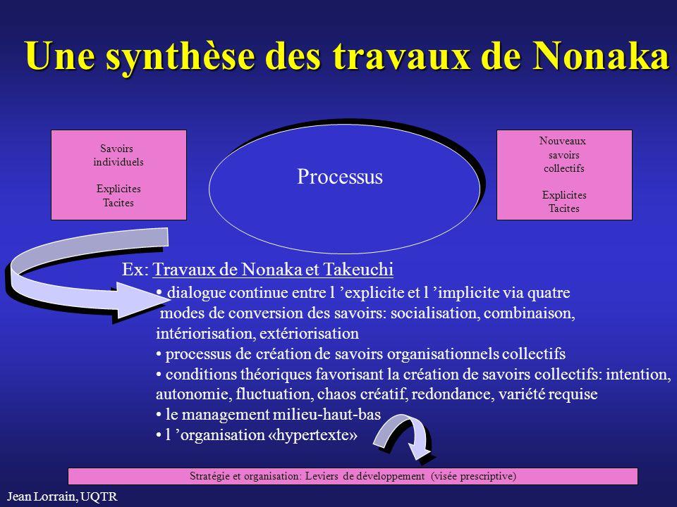 Jean Lorrain, UQTR Une synthèse des travaux de Nonaka Savoirs individuels Explicites Tacites Processus Nouveaux savoirs collectifs Explicites Tacites
