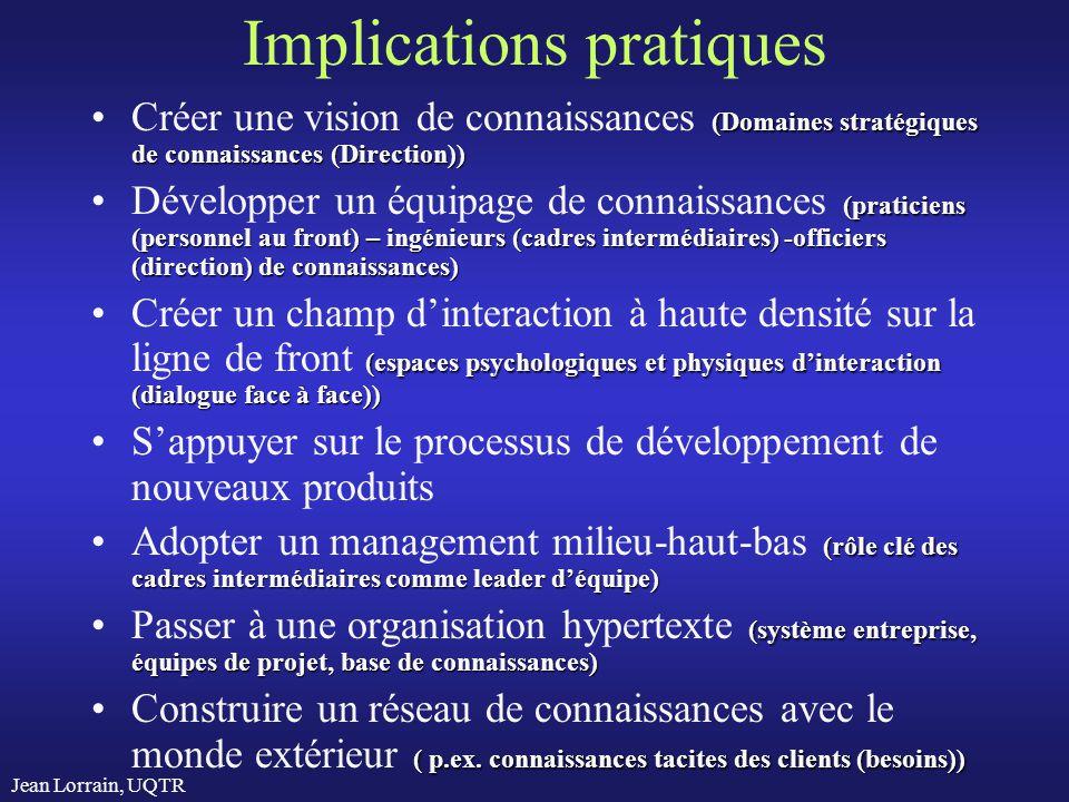 Jean Lorrain, UQTR Implications pratiques (Domaines stratégiques de connaissances (Direction))Créer une vision de connaissances (Domaines stratégiques