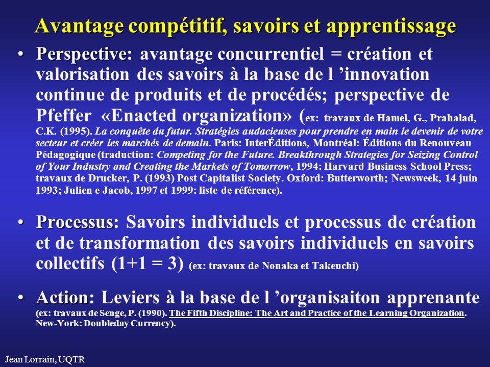 Jean Lorrain, UQTR Avantage compétitif, savoirs et apprentissage PerspectivePerspective: avantage concurrentiel = création et valorisation des savoirs