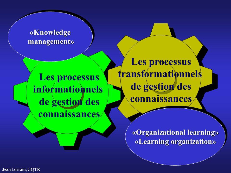 Jean Lorrain, UQTR Les processus informationnels de gestion des connaissances Les processus transformationnels de gestion des connaissances «Knowledge management» management»«Knowledge «Organizational learning» «Learning organization» «Organizational learning» «Learning organization»
