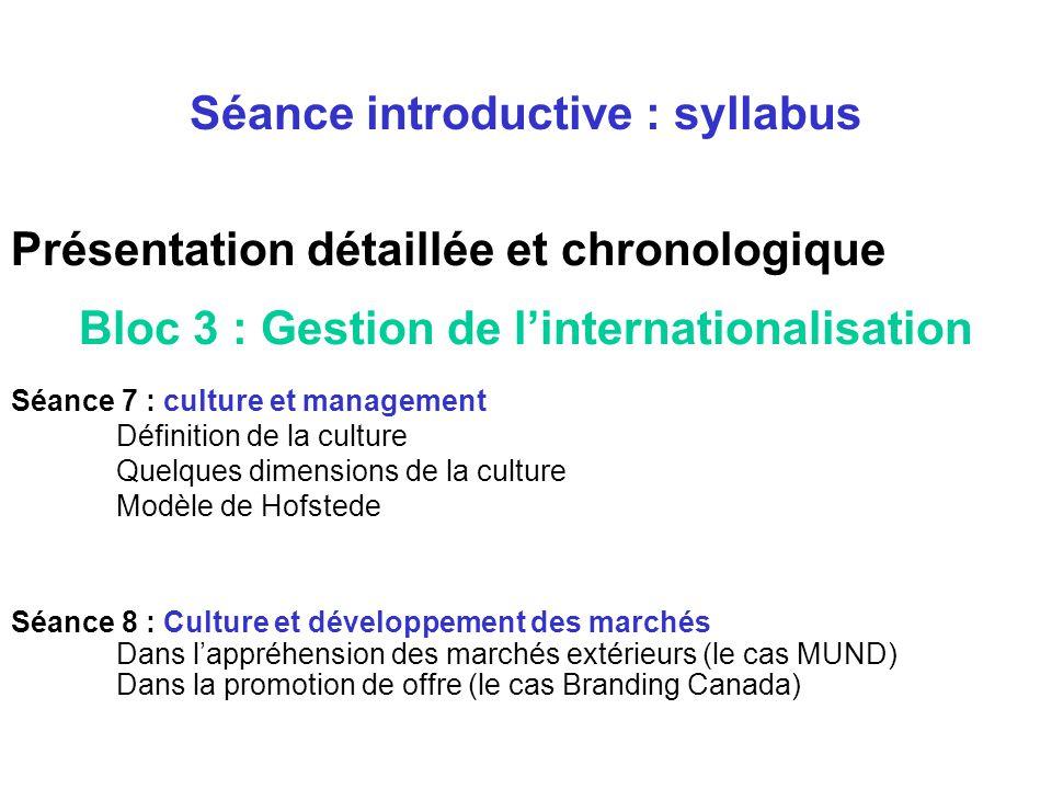 Présentation détaillée et chronologique Bloc 2 : internationalisation des entreprises Séance 4 : Les déterminants de linternationalisation Les motivat