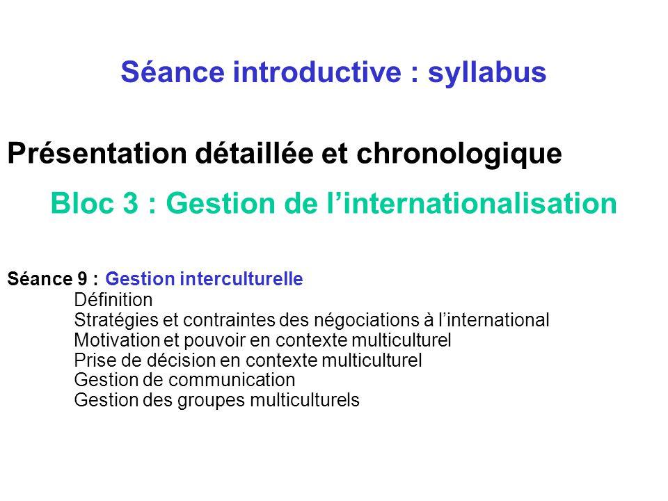 Présentation détaillée et chronologique Bloc 3 : Gestion de linternationalisation Séance 7 : culture et management Définition de la culture Quelques d