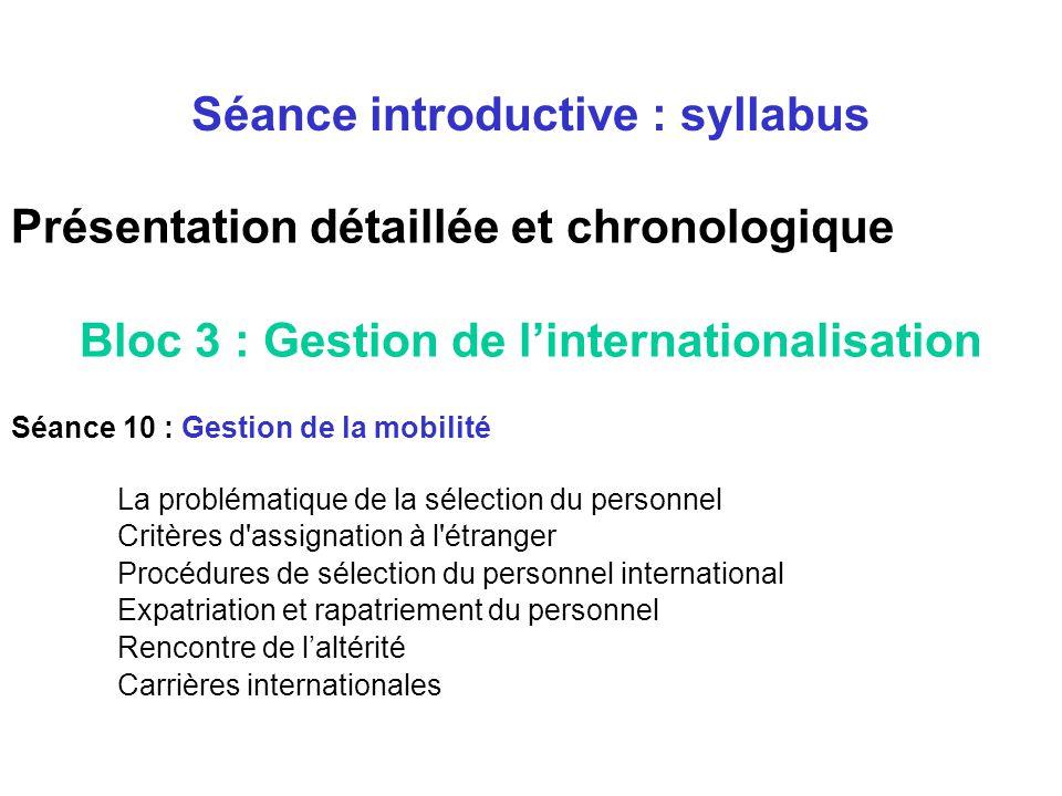 Présentation détaillée et chronologique Bloc 3 : Gestion de linternationalisation Séance 9 : Gestion interculturelle Définition Stratégies et contrain
