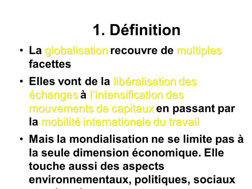 Introduction à la mondialisation Historique Caractéristiques principales ADM 804 : séances introductive