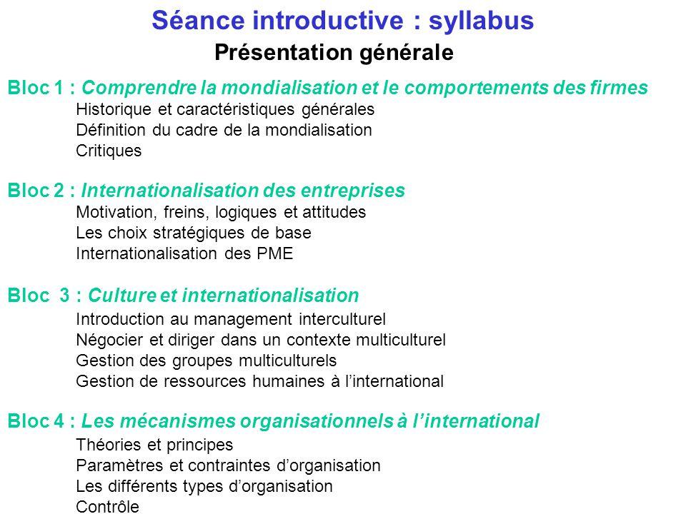 Formules pédagogiques des présentations faites par le professeur des exercices et cas des discussions en groupe des mises en situation Séance introduc