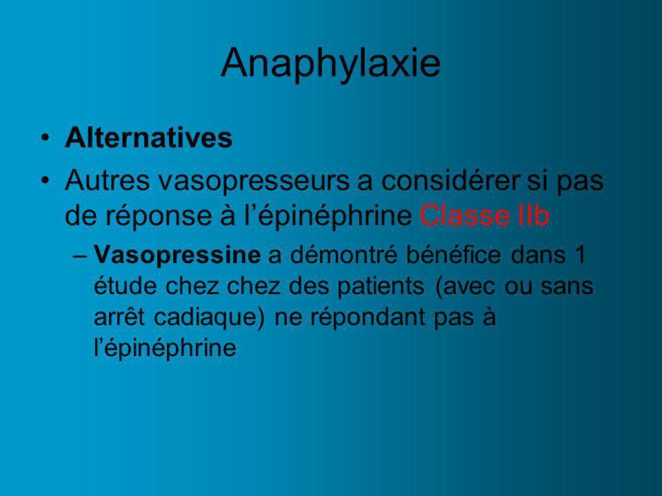 Anaphylaxie Alternatives Autres vasopresseurs a considérer si pas de réponse à lépinéphrine Classe IIb –Vasopressine a démontré bénéfice dans 1 étude chez chez des patients (avec ou sans arrêt cadiaque) ne répondant pas à lépinéphrine