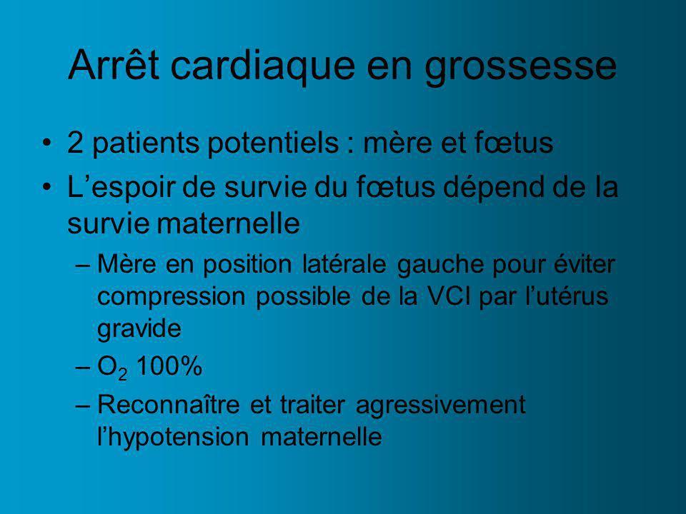 Arrêt cardiaque en grossesse 2 patients potentiels : mère et fœtus Lespoir de survie du fœtus dépend de la survie maternelle –Mère en position latéral