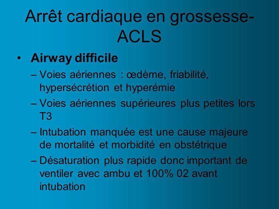 Arrêt cardiaque en grossesse- ACLS Airway difficile –Voies aériennes : œdème, friabilité, hypersécrétion et hyperémie –Voies aériennes supérieures plus petites lors T3 –Intubation manquée est une cause majeure de mortalité et morbidité en obstétrique –Désaturation plus rapide donc important de ventiler avec ambu et 100% 02 avant intubation