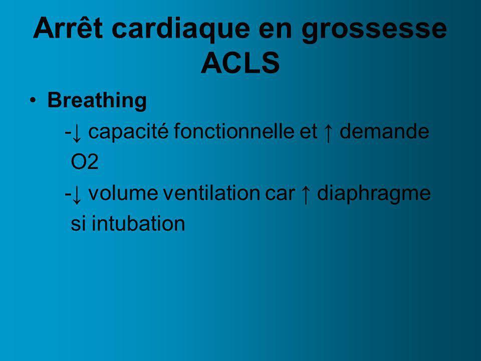 Arrêt cardiaque en grossesse ACLS Breathing - capacité fonctionnelle et demande O2 - volume ventilation car diaphragme si intubation