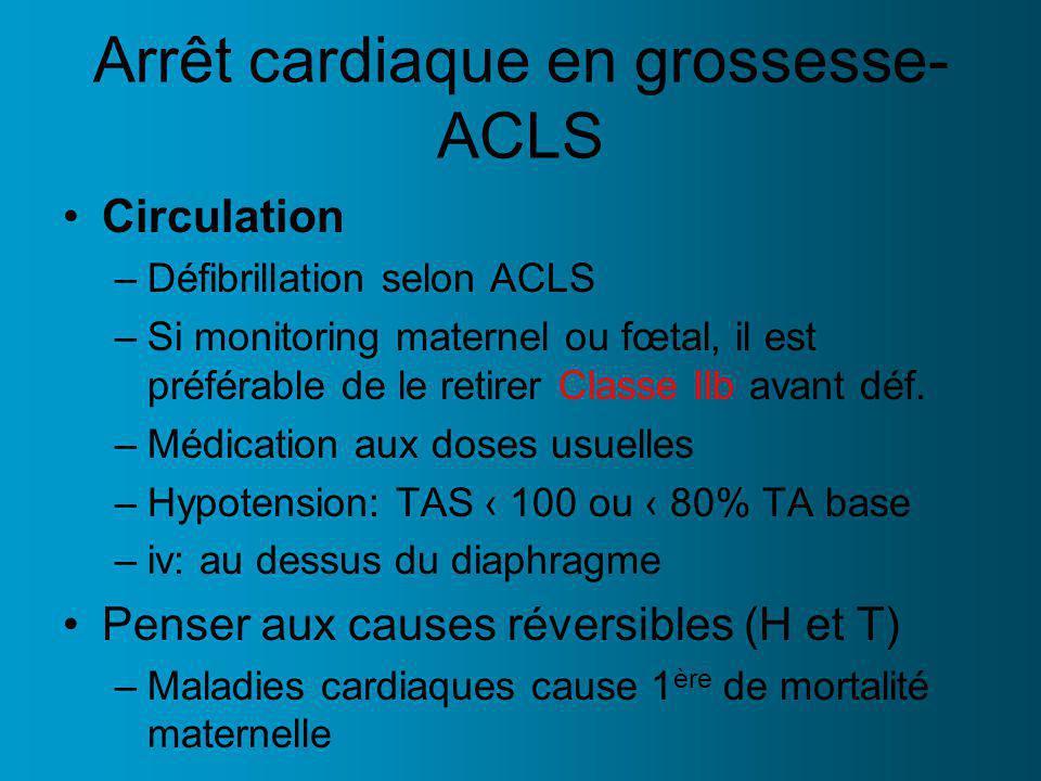 Arrêt cardiaque en grossesse- ACLS Circulation –Défibrillation selon ACLS –Si monitoring maternel ou fœtal, il est préférable de le retirer Classe IIb avant déf.