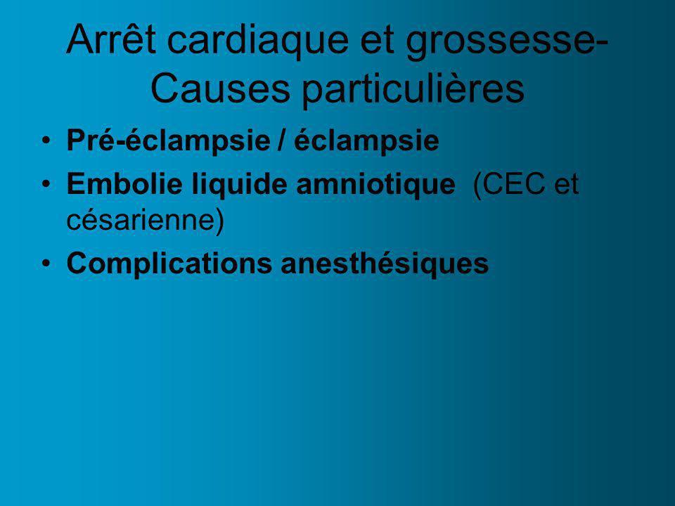 Arrêt cardiaque et grossesse- Causes particulières Pré-éclampsie / éclampsie Embolie liquide amniotique (CEC et césarienne) Complications anesthésiques