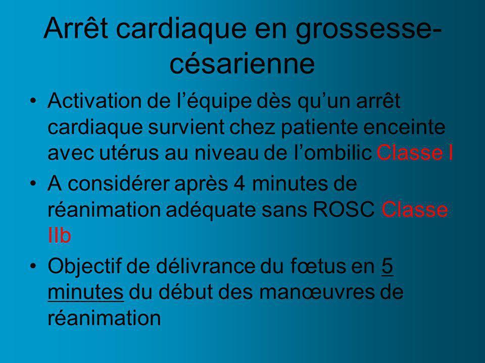 Arrêt cardiaque en grossesse- césarienne Activation de léquipe dès quun arrêt cardiaque survient chez patiente enceinte avec utérus au niveau de lombi
